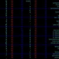 Assembly - Operações com bits, números com sinal e tabela ASCII